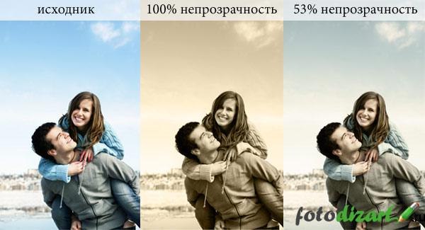 тонирование в photoshop