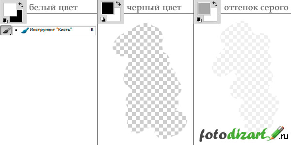 маска слоя прозрачность, обучение в фотошопе