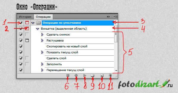 okno-action, обучение в фотошопе