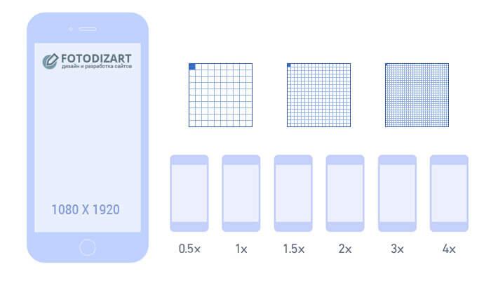 плотность пикселей