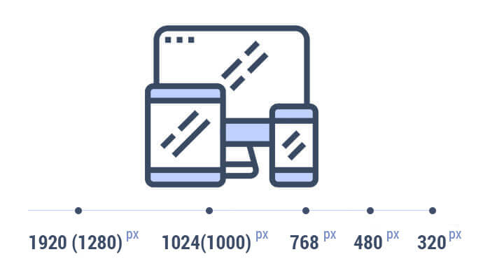 размер макета сайта